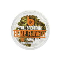Bluum Lab Hemp Flower | Elektra Strain | Wholesale Distributor