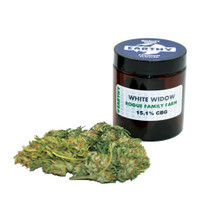 Earthy Now CBG Premium Hemp Flower | Wholesale Distributor